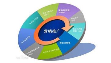 调味品行业的发展方向